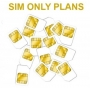 Compare Three Sim Only Deals